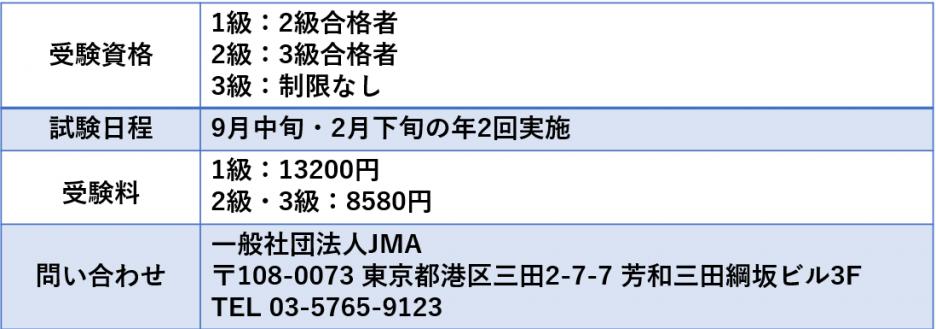JMAメイクアップ技術検定